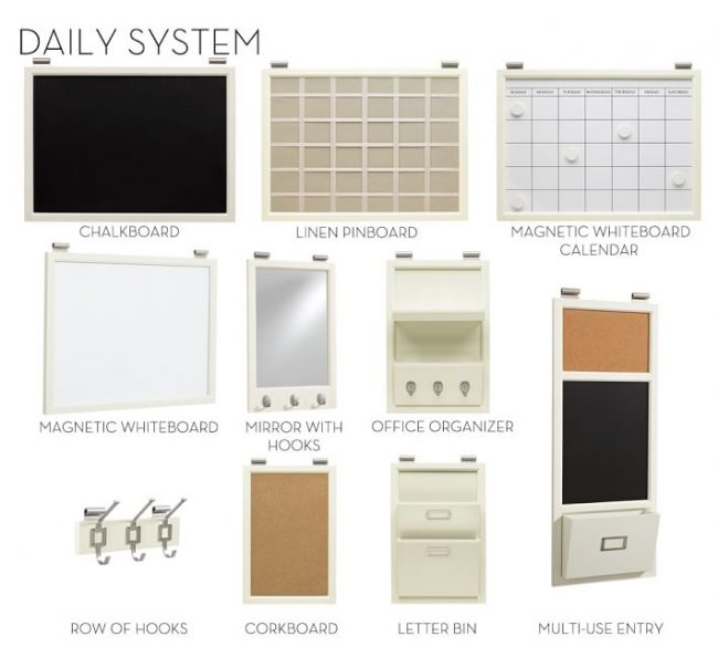 Daily System Pottery Barn-How to organize everything-www.nesteddesigncompany.com